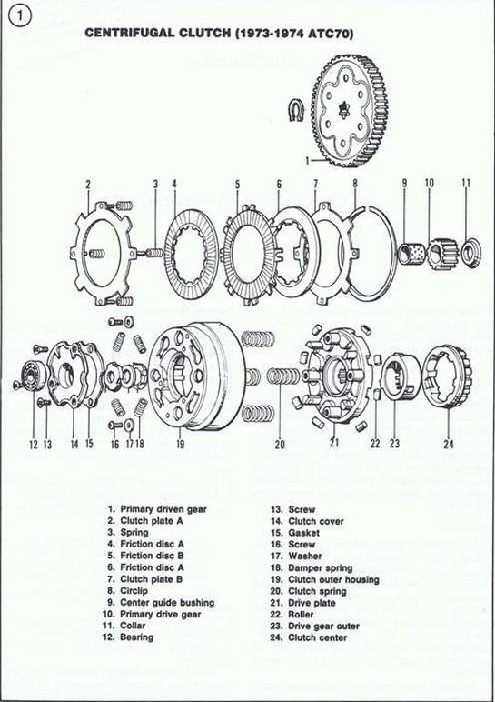 Repair And Service Manuals on 125cc chinese atv wiring diagram
