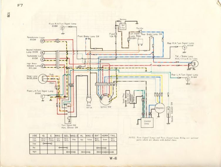 Kawasaki Bighorn F9 Wiring Schematic - Diagrams online on