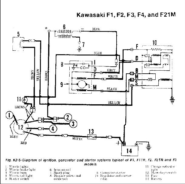 kawasaki f11 wiring diagram servicemanuals - the junk man's adventures #1