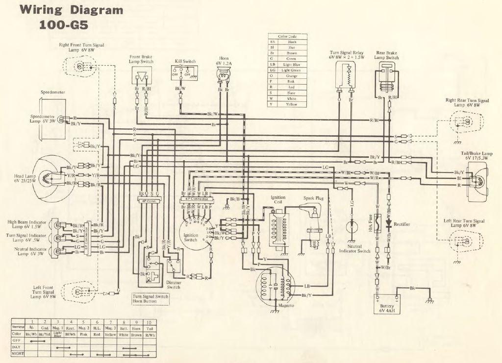 kawasaki kv75 wiring diagram servicemanuals - the junk man's adventures kawasaki a7 wiring diagram #14