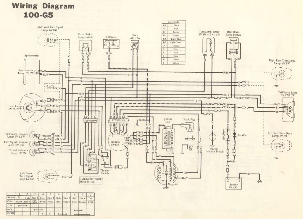 kawasaki g5 wiring diagram enthusiast wiring diagrams u2022 rh bwpartnersautos com