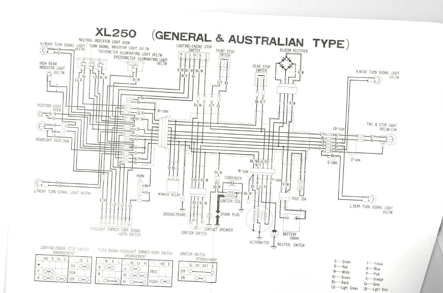 Enjoyable 1974 Honda Tl 125 Wiring Diagram Basic Electronics Wiring Diagram Wiring Database Gramgelartorg