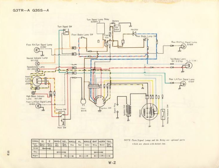 honda wiring diagram wirdig as well kawasaki 100 wiring diagram on 1972 honda 175 wiring diagram