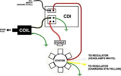 servicemanuals motorcycle how to and repair Chinese GY6 Wiring-Diagram GY6 Wiring Harness Diagram