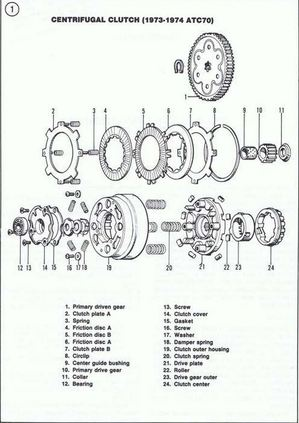 Repair And Service Manuals on ignition coil condenser wiring diagram