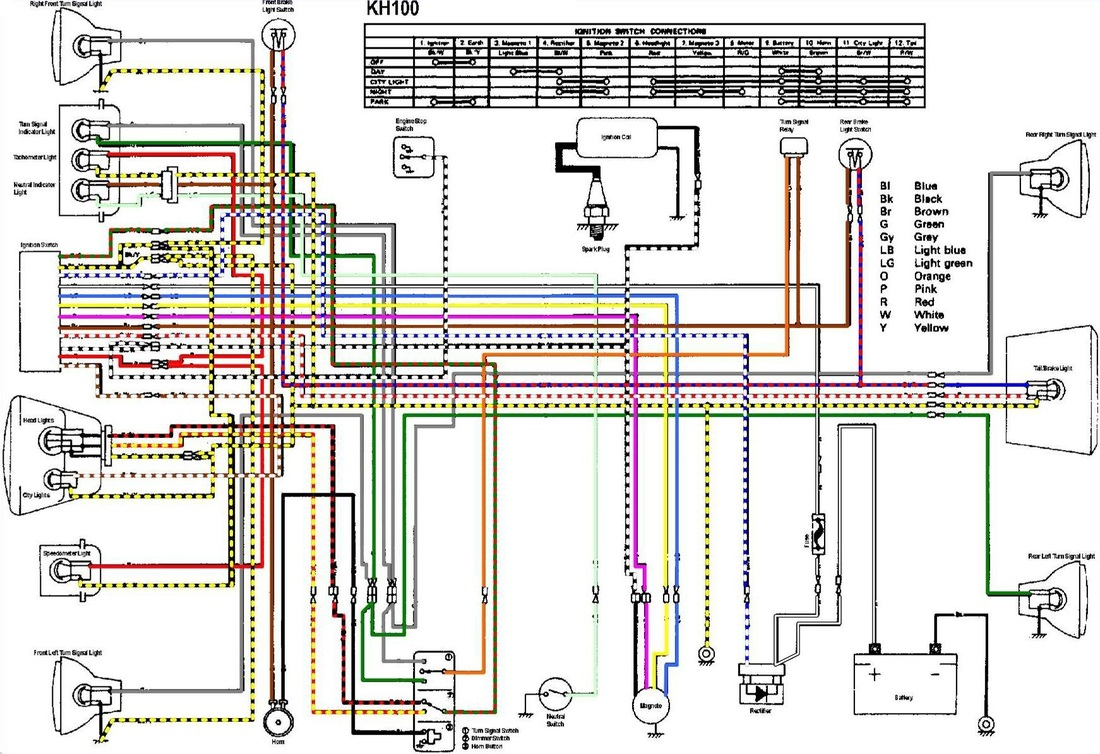 Kawasaki 175 Wiring Harness Library Kh100 Diagram