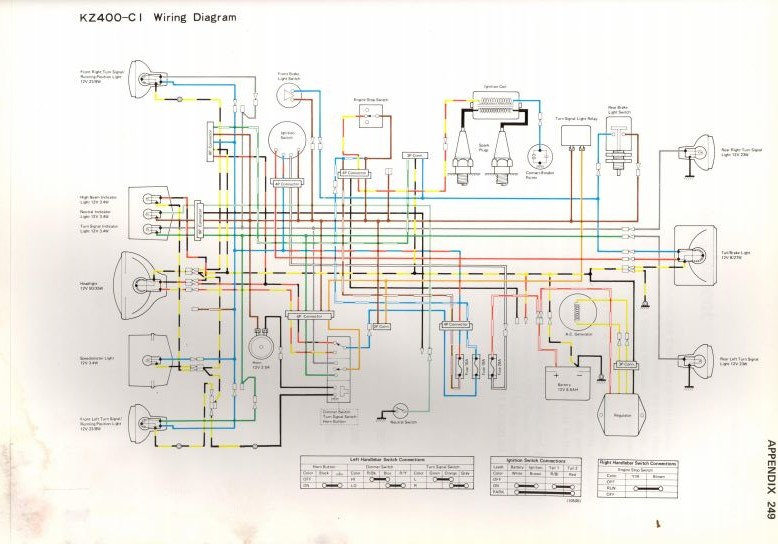 1978 kz400 wiring diagram wiring diagram for light switch u2022 rh lomond tw