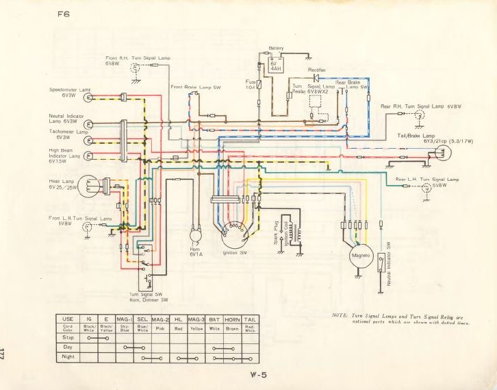 Kawasaki F6 125 Wiring: Headlight Wiring Diagram 1972 Honda Xl250 At Aslink.org