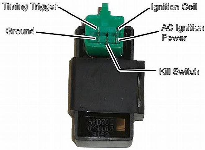 Orig on cdi ignition coil diagnosis