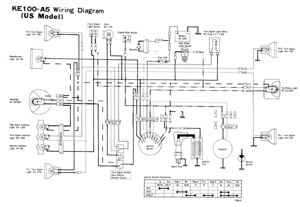 kawasaki motorcycle wiring diagrams 83 wiring diagramservicemanuals the junk man\\u0027s adventureske100 wiring kawasaki ke100 (km100) wiring diagram