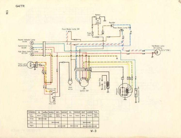 kawasaki motorcycle wiring diagrams 83 wiring diagramservicemanuals the junk man\\u0027s adventureskawasaki g4tr 100 wiring