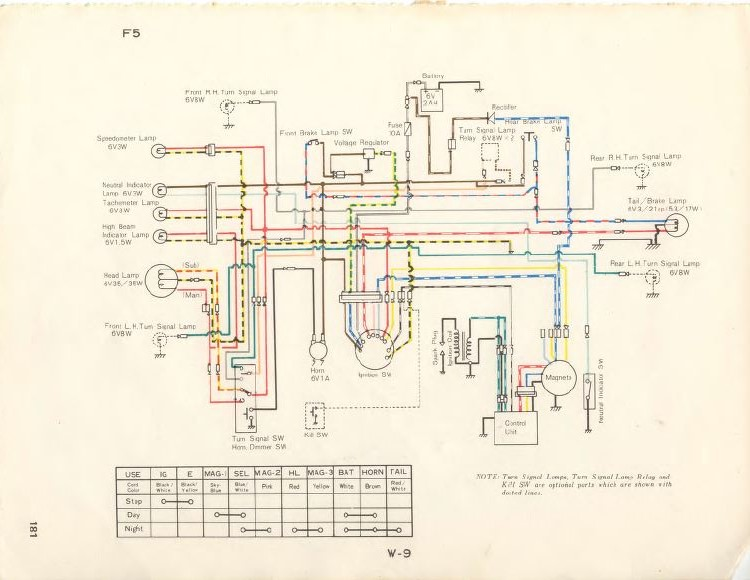 4234733_orig 1986 kdx80 wiring diagram diagram wiring diagrams for diy car Yamaha Wiring Schematic at gsmx.co