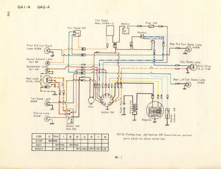 4500864_orig 1976 kawasaki km 100 wiring diagram wiring diagram data