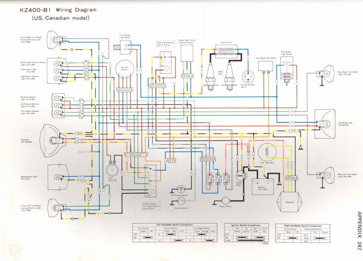 service manuals - the junk man's adventures kz400 simple wiring diagram