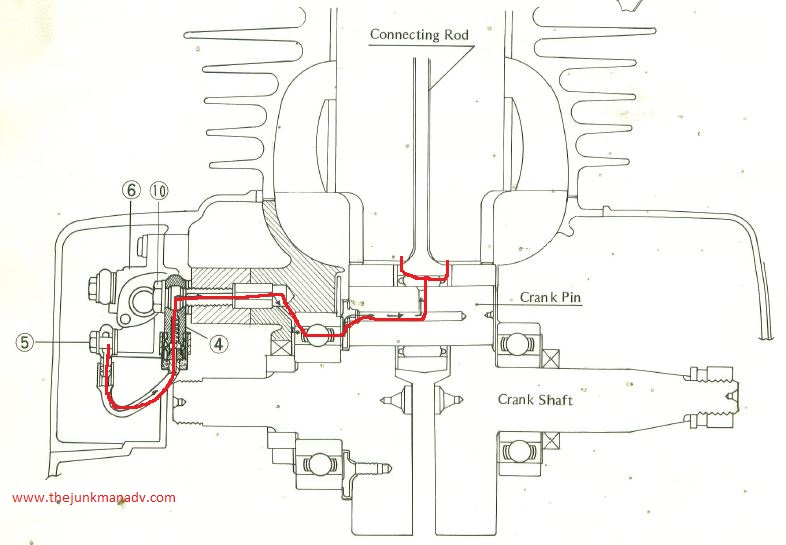 2 Stroke Oil Injection Systems on Gy6 150cc Vacuum Line Diagram