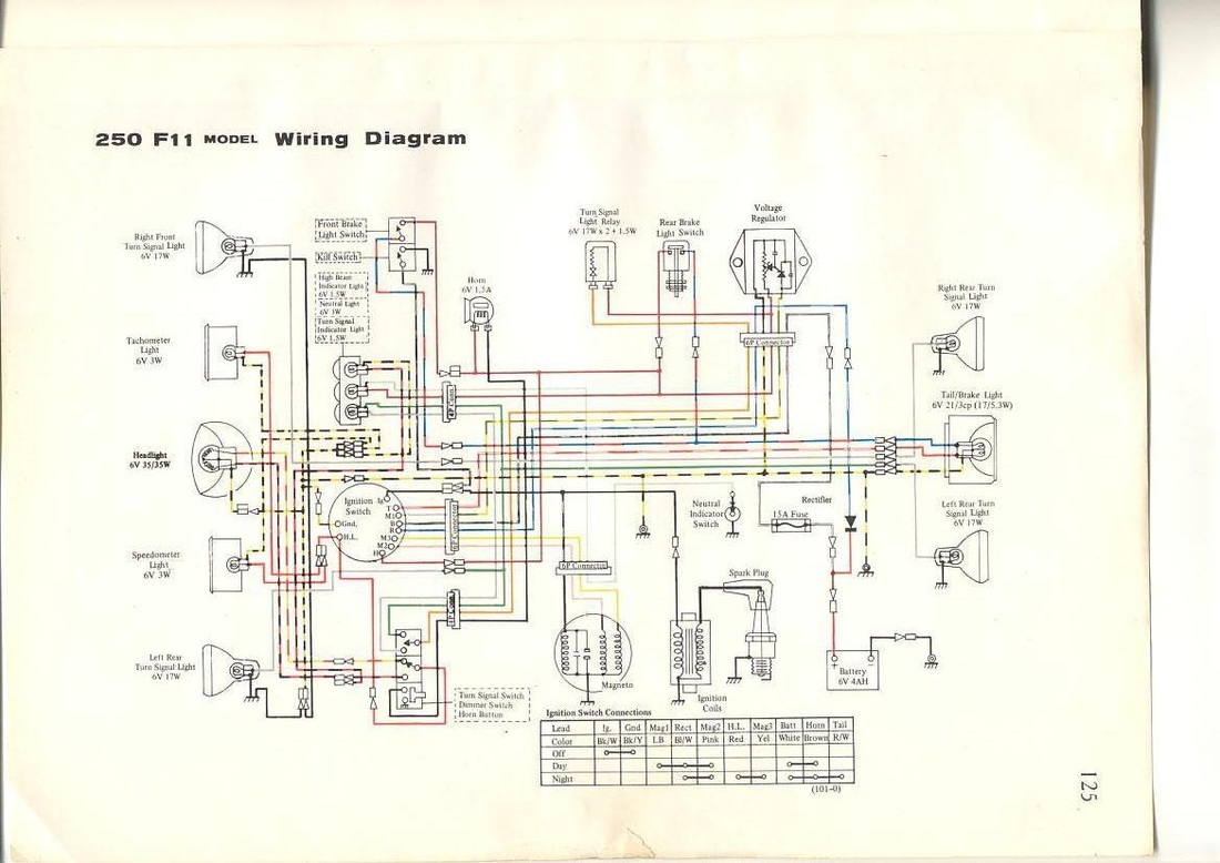 Servicemanuals The Junk Mans Adventures Typical Ignition Switch Wiring Diagram 73 75 Kawasaki F11