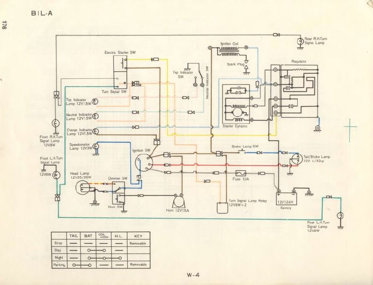 Ke175 Wiring Diagram - Wiring Diagrams Register on