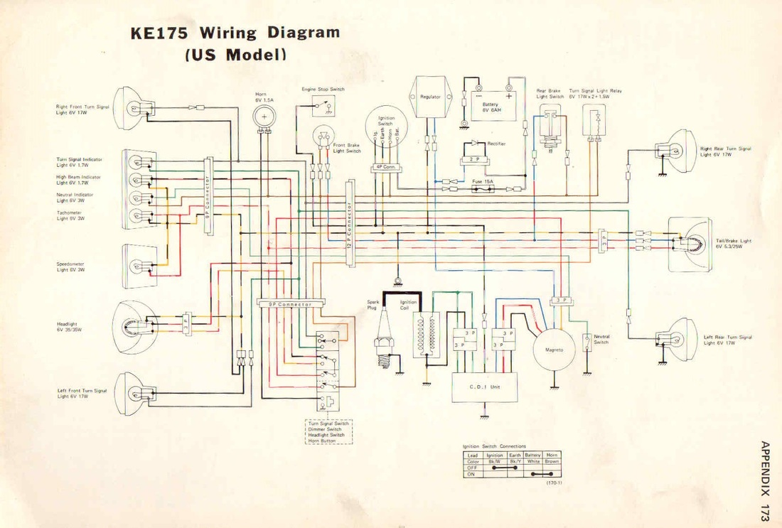 Servicemanuals The Junk Mans Adventures 7 Wire Ignition Diagram Ke175 Wiring