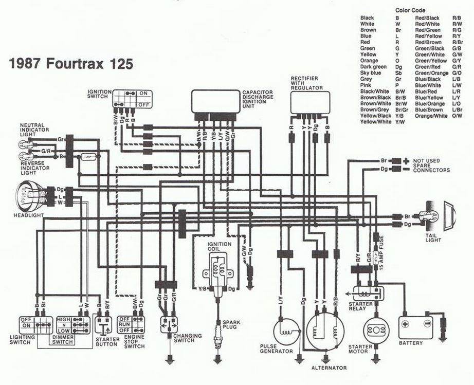 Picture Honda Trx125 ATV Wiring Diagram: Honda 450r Wiring Diagram At Gundyle.co