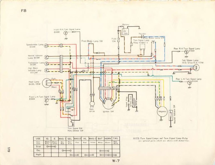 Ke175 Wiring Diagram - Wiring Diagram Update on