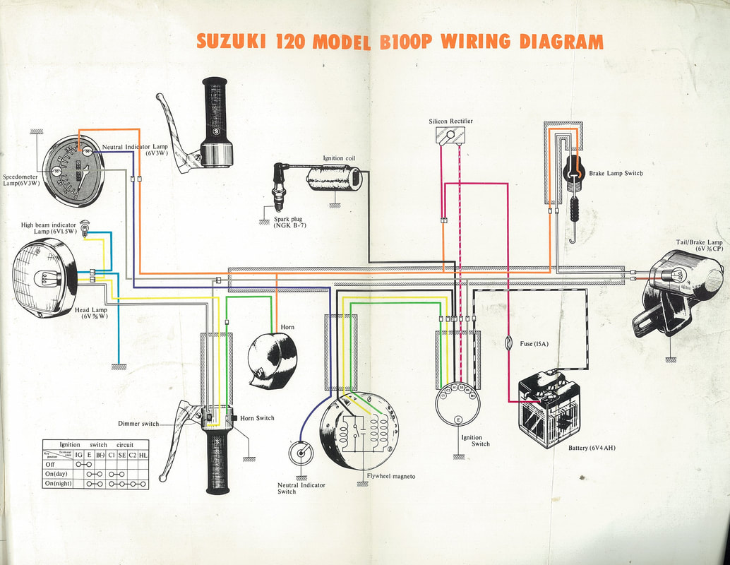 Servicemanuals The Junk Mans Adventures Horn Switch Wiring Diagram Suzuki 120 B100p