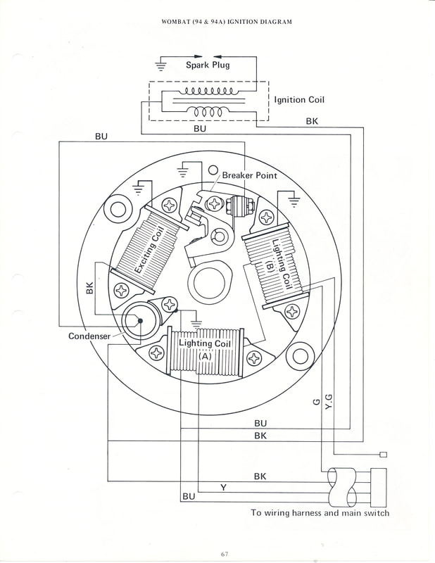 Hodaka Ignition Diagram Wiring Road Toad Bat Wombat: Yamaha G5 Wiring Diagram At Hrqsolutions.co