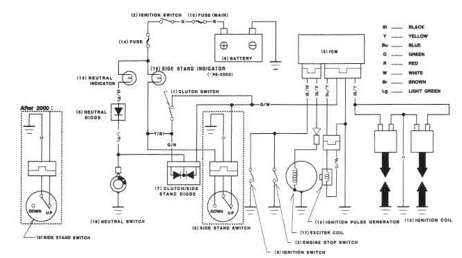 Service Manuals - The Junk Man's Adventures on ignition coil wiring diagram, honda motorcycle wiring diagrams, honda motorcycle electrical system pictorial diagram,